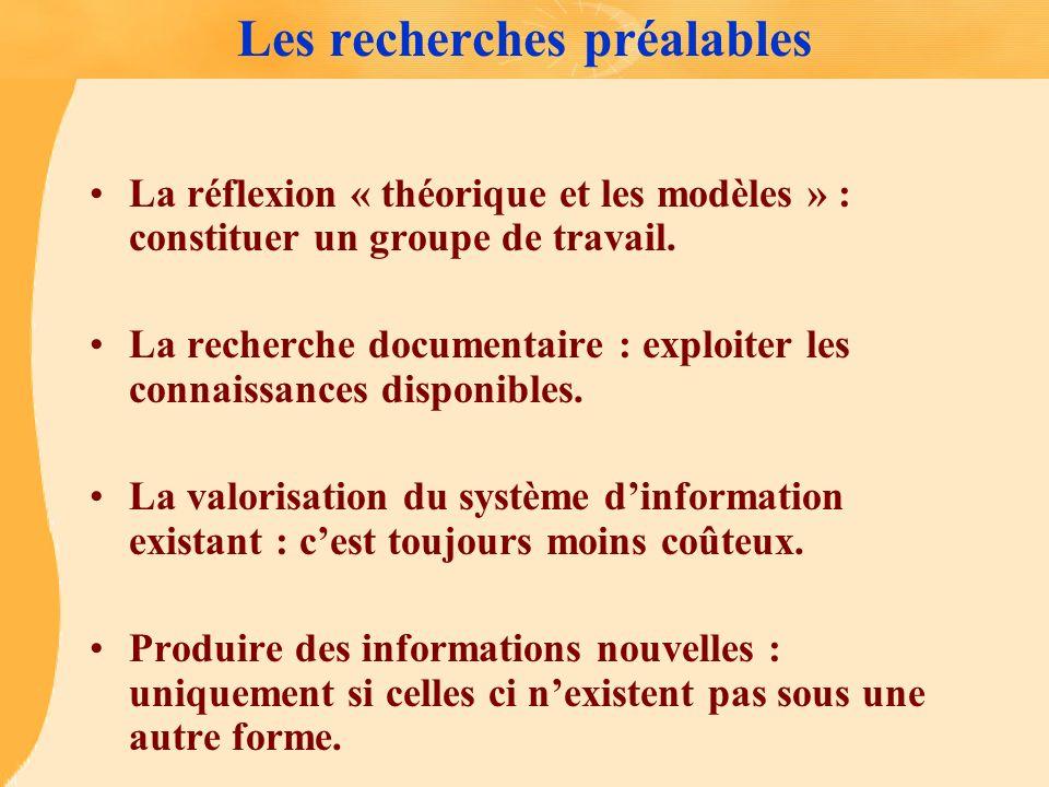 Les recherches préalables La réflexion « théorique et les modèles » : constituer un groupe de travail. La recherche documentaire : exploiter les conna