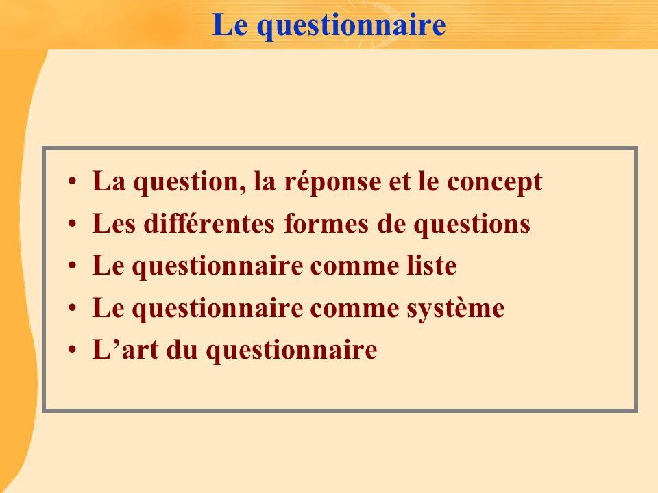 Le questionnaire La question, la réponse et le concept Les différentes formes de questions Le questionnaire comme liste Le questionnaire comme système