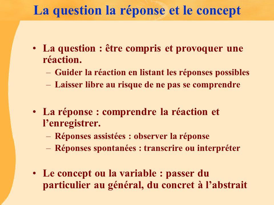 La question la réponse et le concept La question : être compris et provoquer une réaction. –Guider la réaction en listant les réponses possibles –Lais