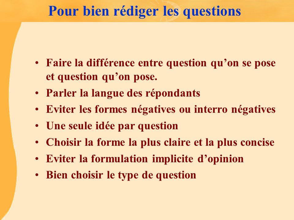 Pour bien rédiger les questions Faire la différence entre question quon se pose et question quon pose. Parler la langue des répondants Eviter les form