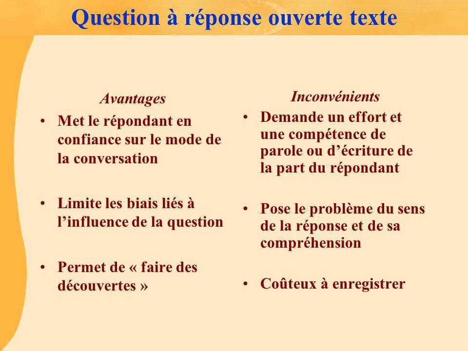 Question à réponse ouverte texte Avantages Met le répondant en confiance sur le mode de la conversation Limite les biais liés à linfluence de la quest