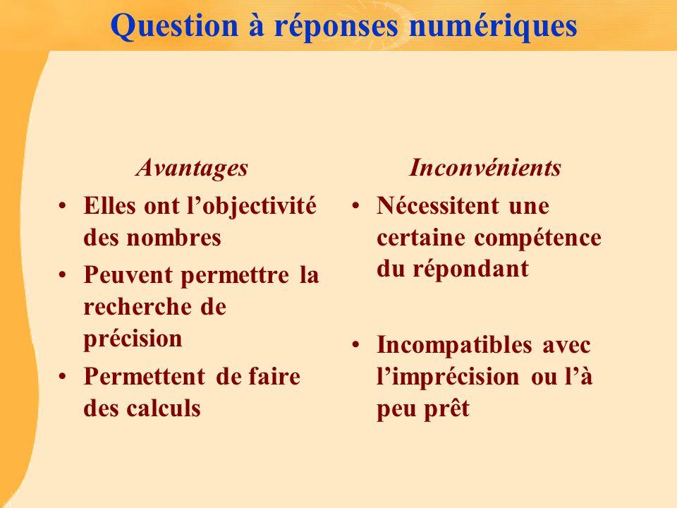 Question à réponses numériques Avantages Elles ont lobjectivité des nombres Peuvent permettre la recherche de précision Permettent de faire des calcul