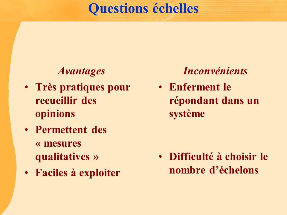 Questions échelles Avantages Très pratiques pour recueillir des opinions Permettent des « mesures qualitatives » Faciles à exploiter Inconvénients Enf