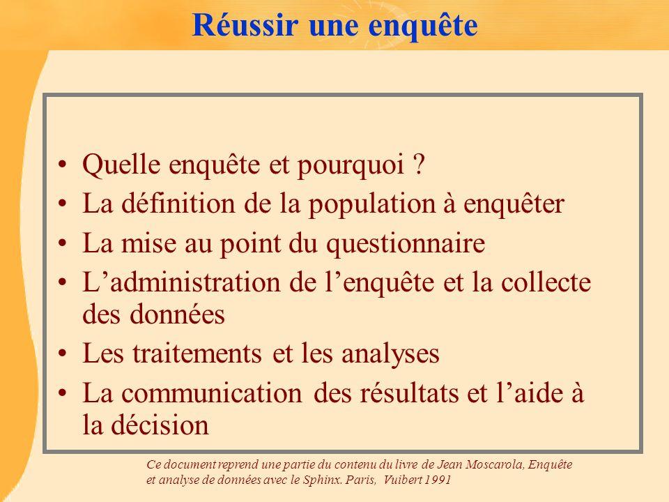 La question la réponse et le concept La question : être compris et provoquer une réaction.