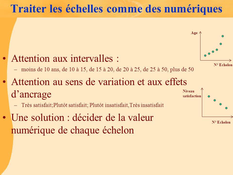 Traiter les échelles comme des numériques Attention aux intervalles : –moins de 10 ans, de 10 à 15, de 15 à 20, de 20 à 25, de 25 à 50, plus de 50 Att