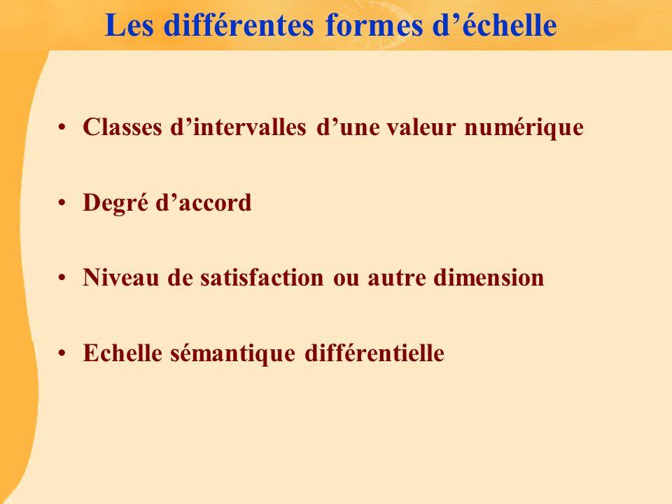 Les différentes formes déchelle Classes dintervalles dune valeur numérique Degré daccord Niveau de satisfaction ou autre dimension Echelle sémantique