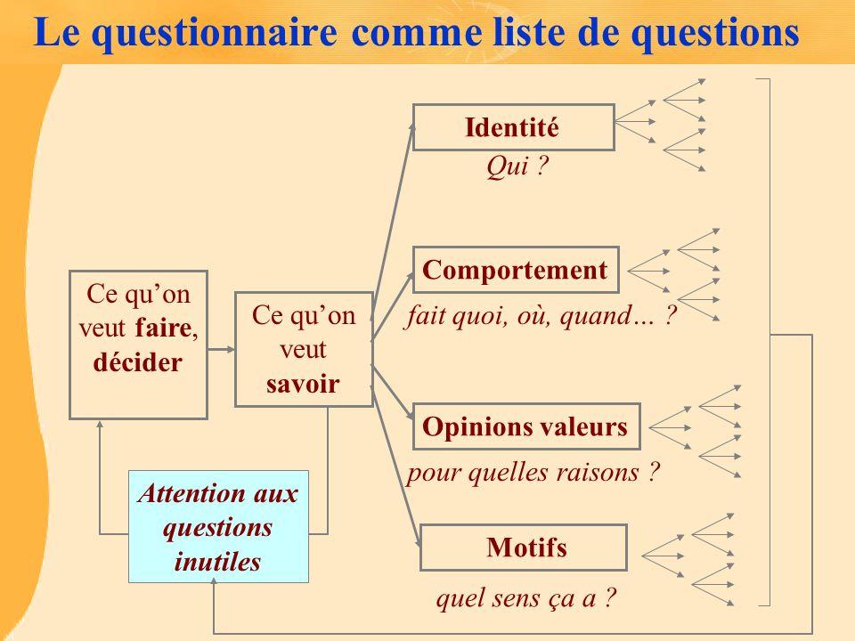 Le questionnaire comme liste de questions Ce quon veut faire, décider Ce quon veut savoir Identité Comportement Motifs Opinions valeurs Attention aux