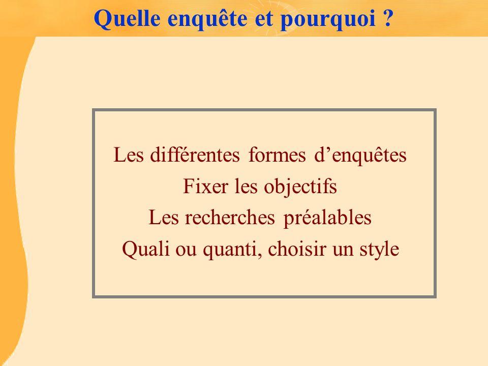Pour bien rédiger les questions Faire la différence entre question quon se pose et question quon pose.