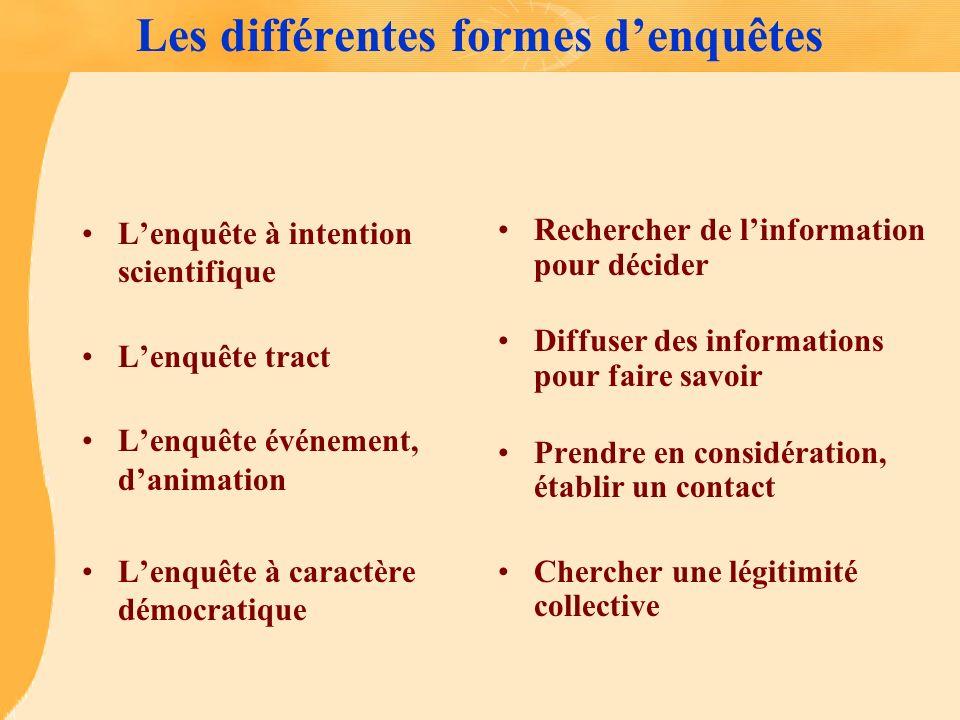 Identifier les acteurs Le chargé détude et les autres acteurs Le, (les) demandeur(s) Le, (les) décideur(s) Les relais Les opposants