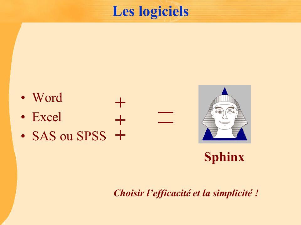 Les logiciels Word Excel SAS ou SPSS Sphinx Choisir lefficacité et la simplicité !