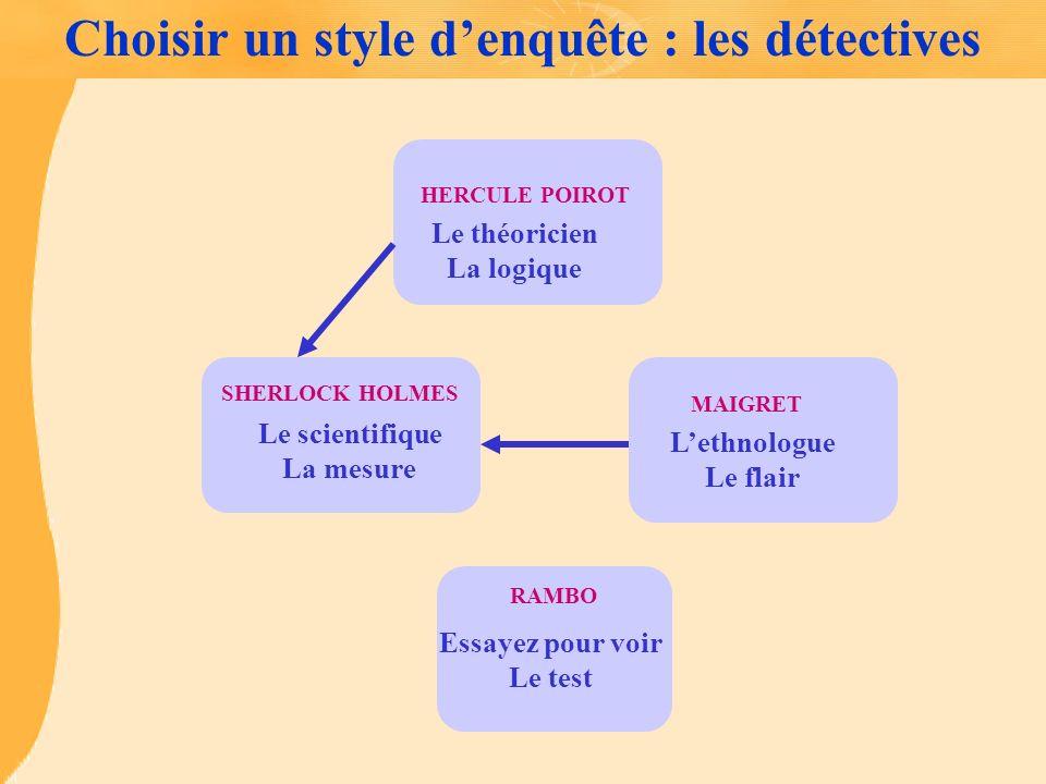 Les mécanismes de lobservation Concepts théories hypothèse Les phénomènes La réalité .