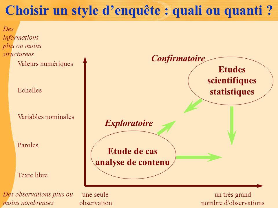 Choisir un style denquête : quali ou quanti ? Etude de cas analyse de contenu Etudes scientifiques statistiques Exploratoire Confirmatoire Valeurs num