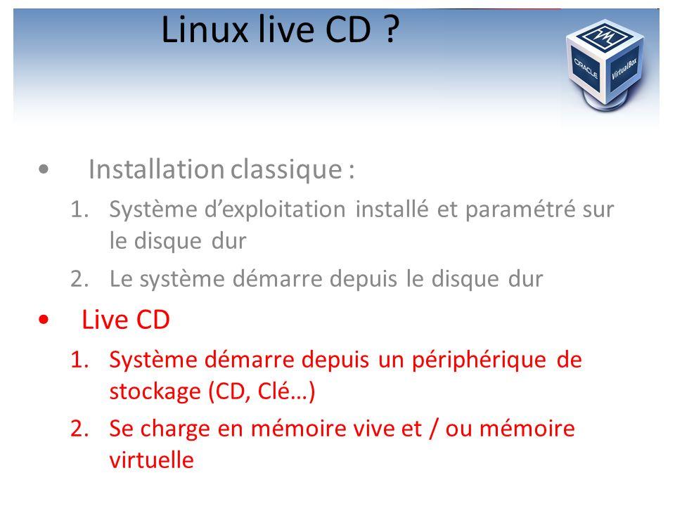 Linux live CD ? Installation classique : 1.Système dexploitation installé et paramétré sur le disque dur 2.Le système démarre depuis le disque dur Liv