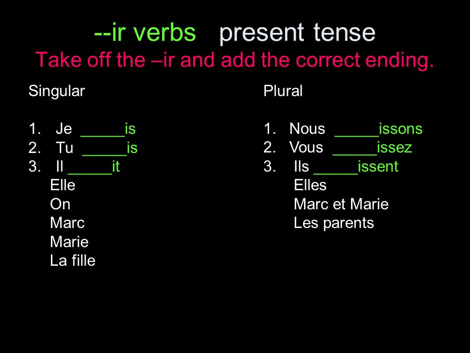 --ir verbs present tense Take off the –ir and add the correct ending.