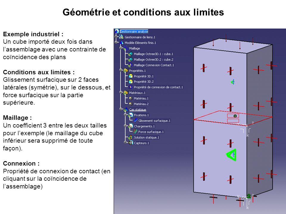 Exemple industriel : Un cube importé deux fois dans lassemblage avec une contrainte de coïncidence des plans Conditions aux limites : Glissement surfa