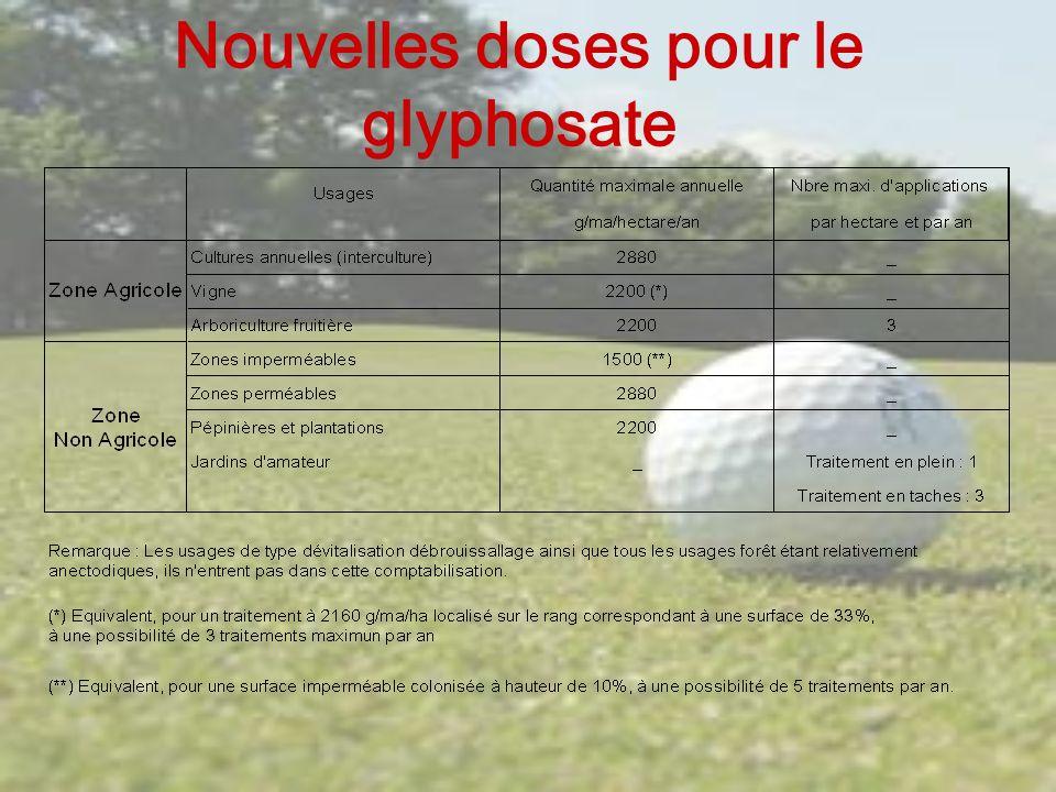 Nouvelles doses pour le glyphosate