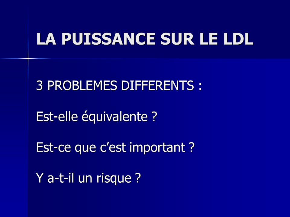 LA PUISSANCE SUR LE LDL 3 PROBLEMES DIFFERENTS : Est-elle équivalente ? Est-ce que cest important ? Y a-t-il un risque ?