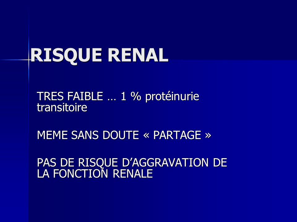 RISQUE RENAL TRES FAIBLE … 1 % protéinurie transitoire MEME SANS DOUTE « PARTAGE » PAS DE RISQUE DAGGRAVATION DE LA FONCTION RENALE