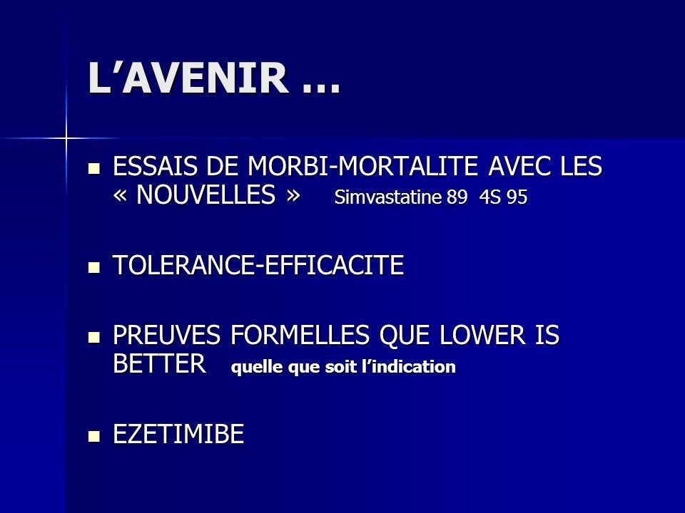LAVENIR … ESSAIS DE MORBI-MORTALITE AVEC LES « NOUVELLES » Simvastatine 89 4S 95 ESSAIS DE MORBI-MORTALITE AVEC LES « NOUVELLES » Simvastatine 89 4S 9