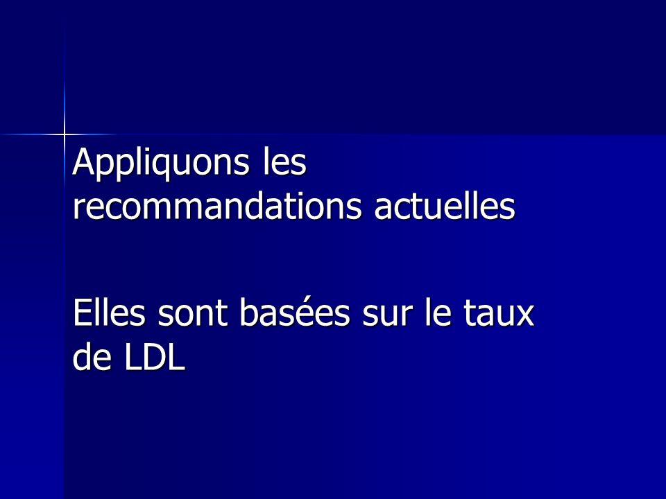 Appliquons les recommandations actuelles Elles sont basées sur le taux de LDL