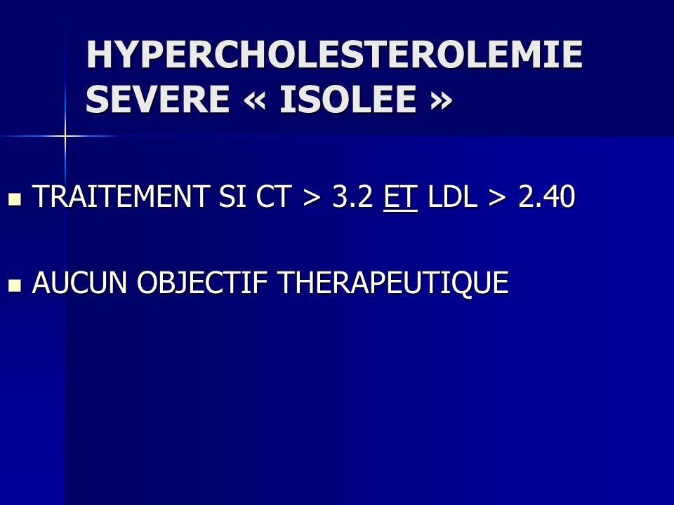 HYPERCHOLESTEROLEMIE SEVERE « ISOLEE » TRAITEMENT SI CT > 3.2 ET LDL > 2.40 TRAITEMENT SI CT > 3.2 ET LDL > 2.40 AUCUN OBJECTIF THERAPEUTIQUE AUCUN OB