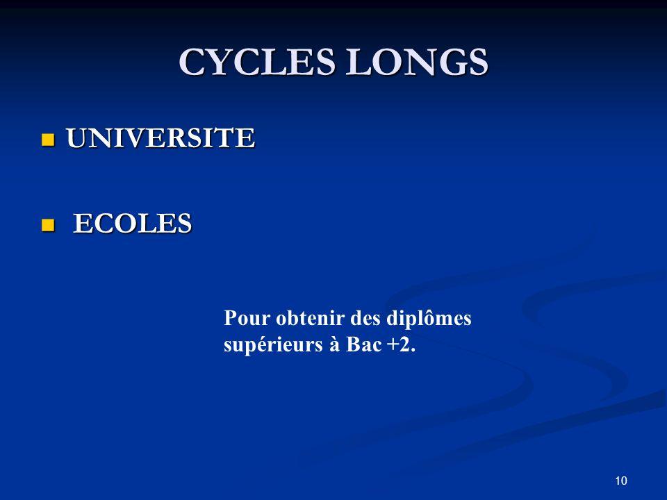 10 CYCLES LONGS UNIVERSITE UNIVERSITE ECOLES ECOLES Pour obtenir des diplômes supérieurs à Bac +2.