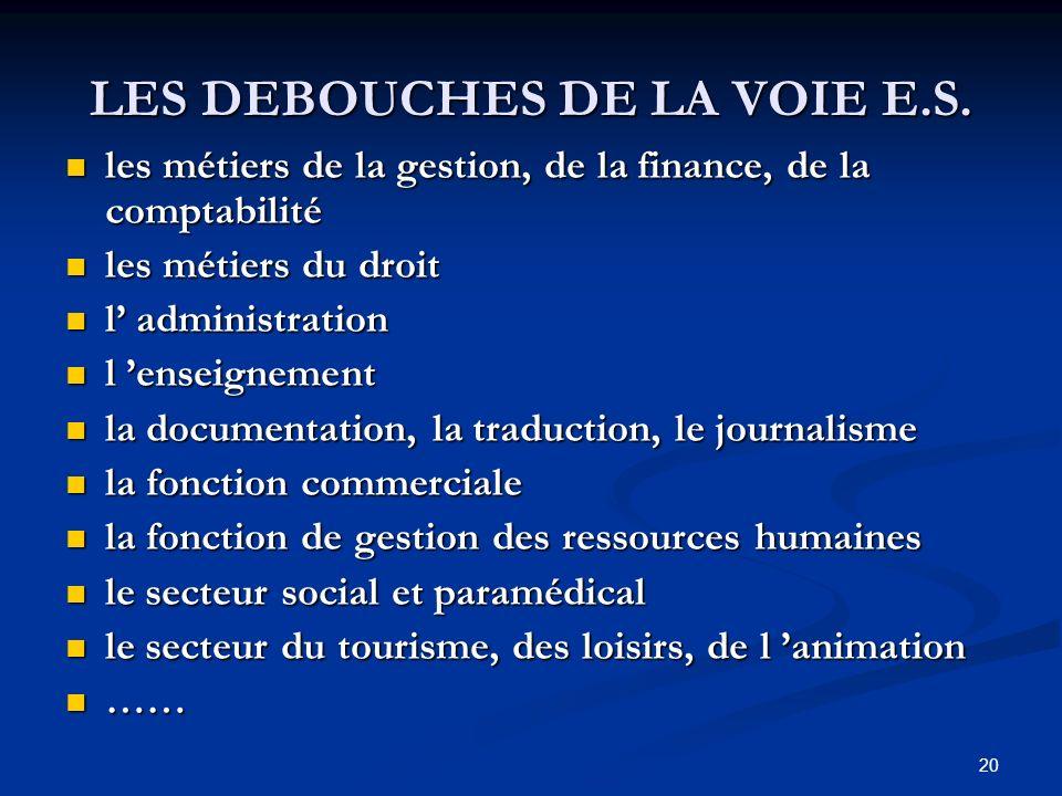 20 LES DEBOUCHES DE LA VOIE E.S.