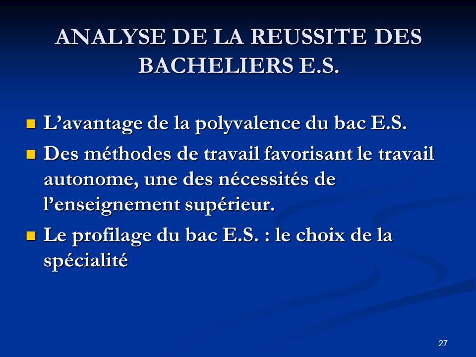 27 ANALYSE DE LA REUSSITE DES BACHELIERS E.S. Lavantage de la polyvalence du bac E.S.