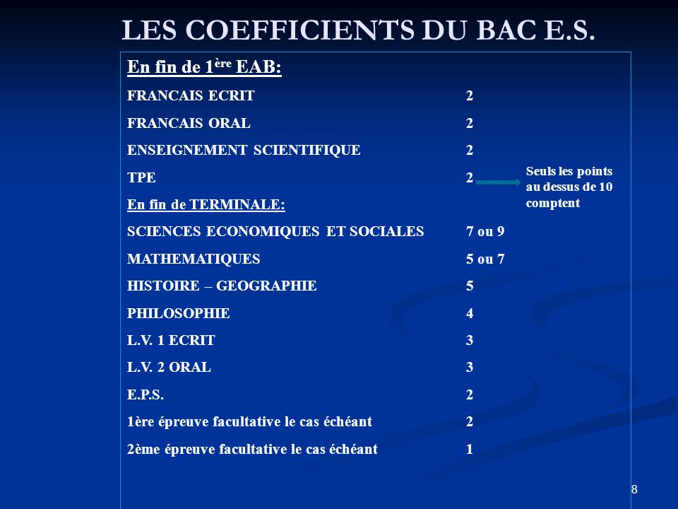 8 LES COEFFICIENTS DU BAC E.S.