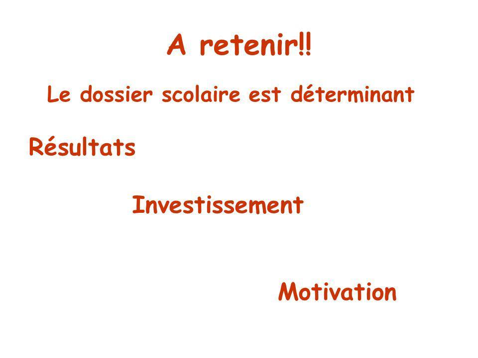 A retenir!! Le dossier scolaire est déterminant Résultats Investissement Motivation