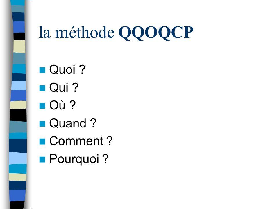 la méthode QQOQCP permet de formuler clairement le problème. Il sagit de décrire la situation à laide déléments caractéristiques en répondant systémat