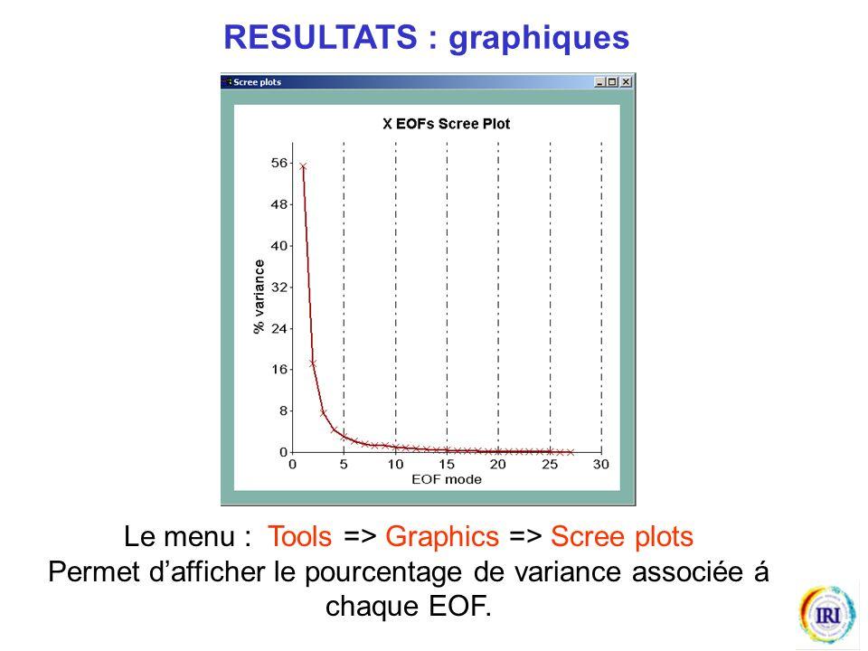 Le menu : Tools => Graphics => Scree plots Permet dafficher le pourcentage de variance associée á chaque EOF.