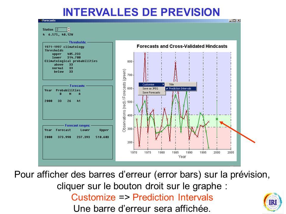 Pour afficher des barres derreur (error bars) sur la prévision, cliquer sur le bouton droit sur le graphe : Customize => Prediction Intervals Une barre derreur sera affichée.