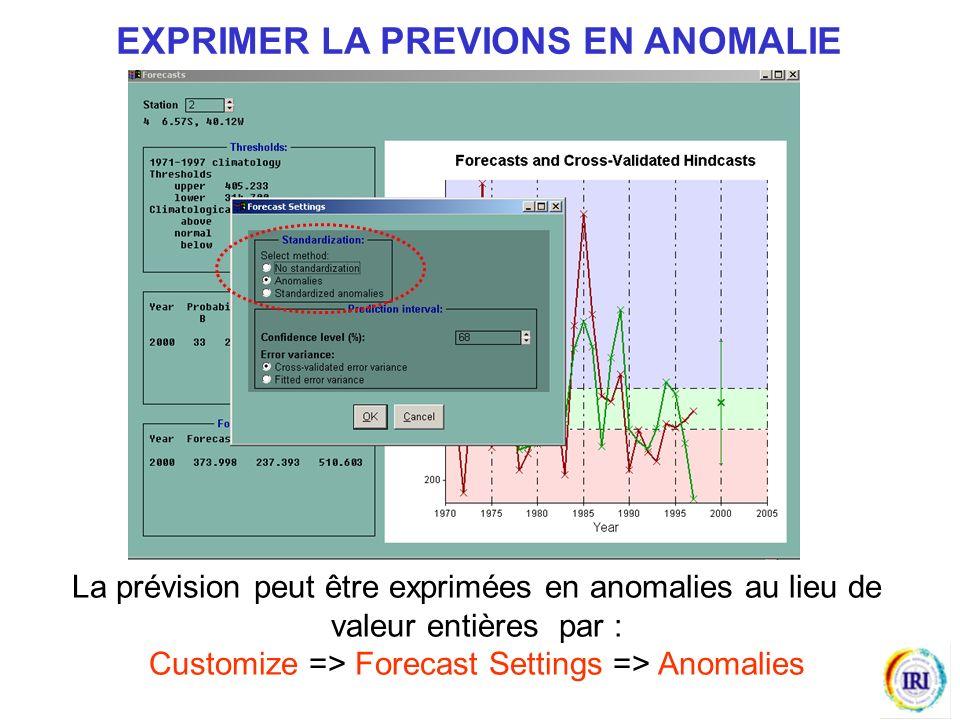 La prévision peut être exprimées en anomalies au lieu de valeur entières par : Customize => Forecast Settings => Anomalies EXPRIMER LA PREVIONS EN ANOMALIE
