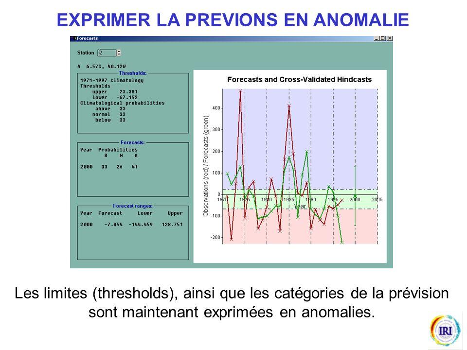 Les limites (thresholds), ainsi que les catégories de la prévision sont maintenant exprimées en anomalies.