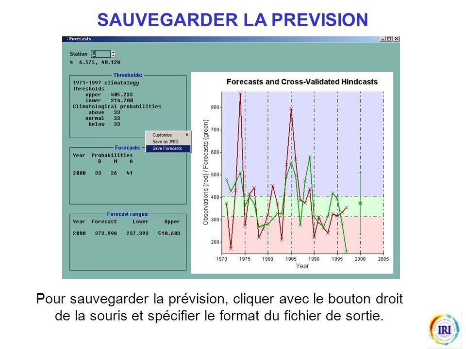 SAUVEGARDER LA PREVISION Pour sauvegarder la prévision, cliquer avec le bouton droit de la souris et spécifier le format du fichier de sortie.