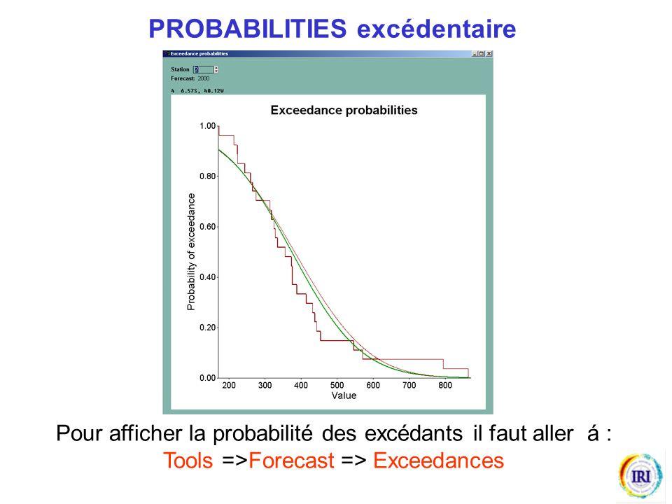 Pour afficher la probabilité des excédants il faut aller á : Tools =>Forecast => Exceedances PROBABILITIES excédentaire