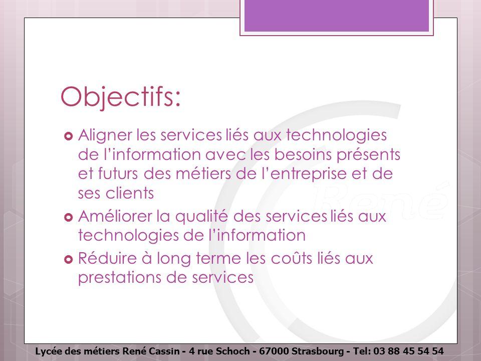 Lycée des métiers René Cassin - 4 rue Schoch - 67000 Strasbourg - Tel: 03 88 45 54 54 Objectifs: Aligner les services liés aux technologies de linform