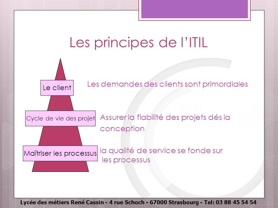 Lycée des métiers René Cassin - 4 rue Schoch - 67000 Strasbourg - Tel: 03 88 45 54 54 Les principes de lITIL Les demandes des clients sont primordiale