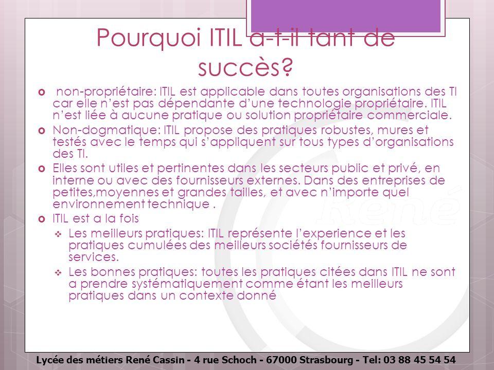 Lycée des métiers René Cassin - 4 rue Schoch - 67000 Strasbourg - Tel: 03 88 45 54 54 Pourquoi ITIL a-t-il tant de succès? non-propriétaire: ITIL est