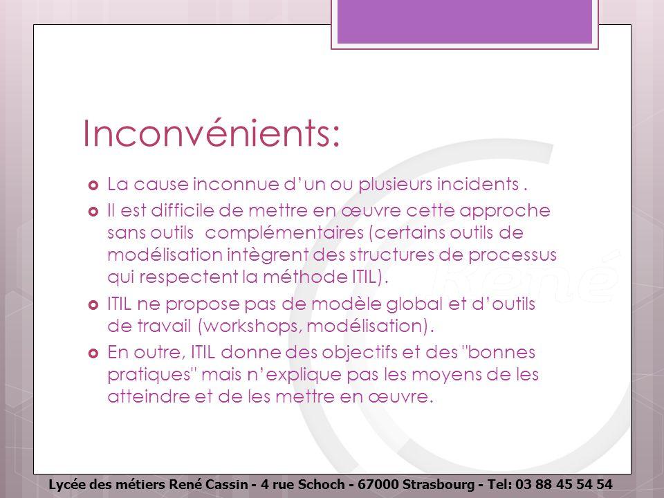 Lycée des métiers René Cassin - 4 rue Schoch - 67000 Strasbourg - Tel: 03 88 45 54 54 Inconvénients: La cause inconnue dun ou plusieurs incidents. Il