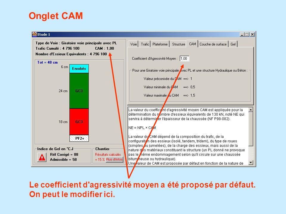 Onglet CAM Le coefficient d'agressivité moyen a été proposé par défaut. On peut le modifier ici.