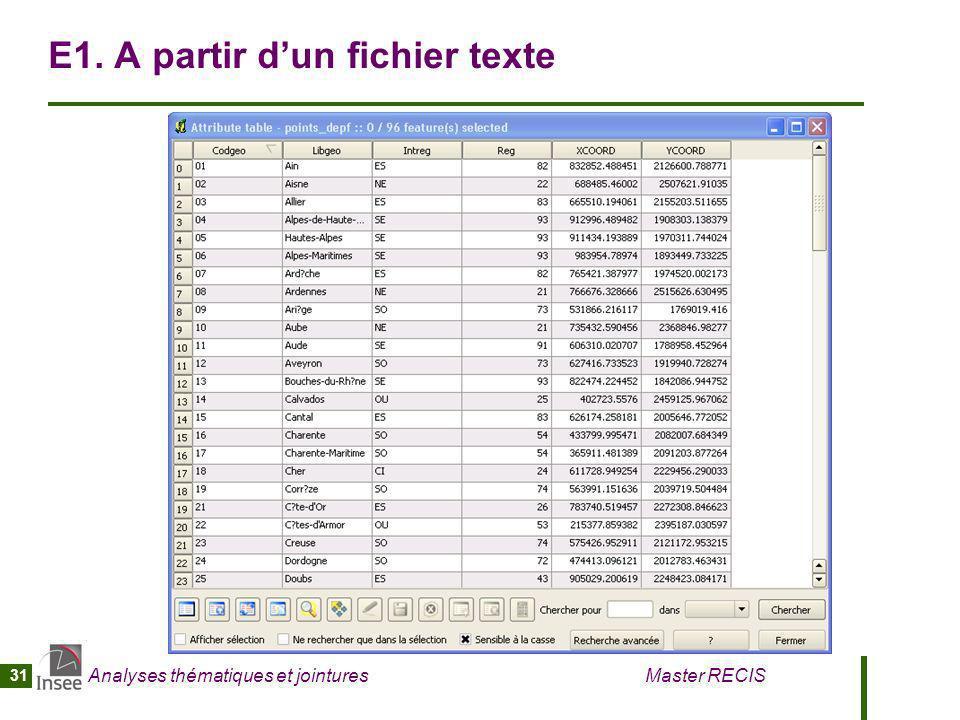 Analyses thématiques et jointures Master RECIS 31 E1. A partir dun fichier texte