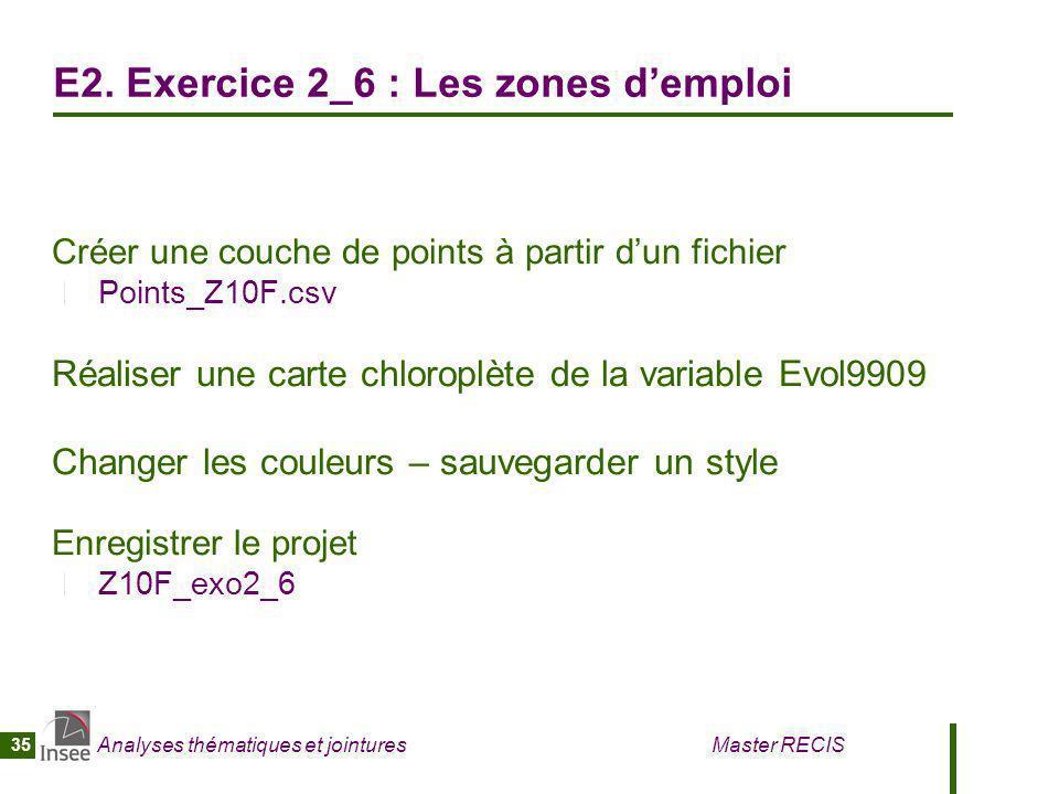 Analyses thématiques et jointures Master RECIS 35 E2. Exercice 2_6 : Les zones demploi Créer une couche de points à partir dun fichier Points_Z10F.csv