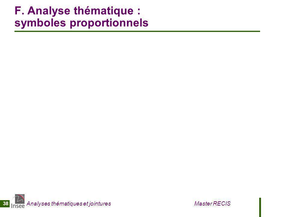 Analyses thématiques et jointures Master RECIS 38 F. Analyse thématique : symboles proportionnels