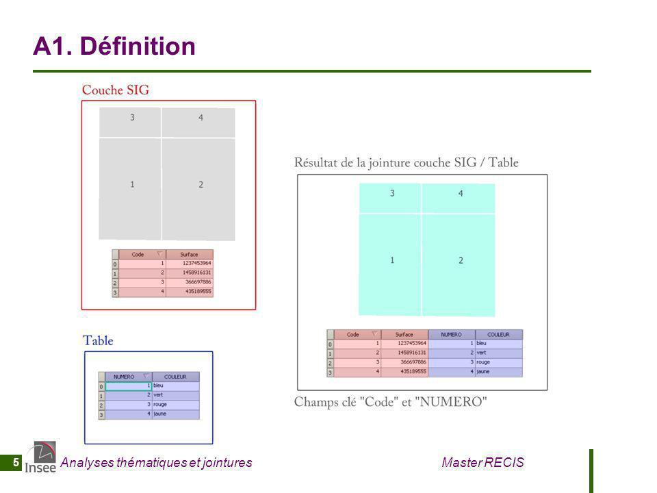 Analyses thématiques et jointures Master RECIS 5 A1. Définition
