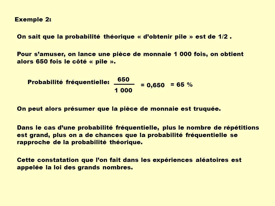 Exemple 2: On sait que la probabilité théorique « dobtenir pile » est de 1/2. Pour samuser, on lance une pièce de monnaie 1 000 fois, on obtient alors