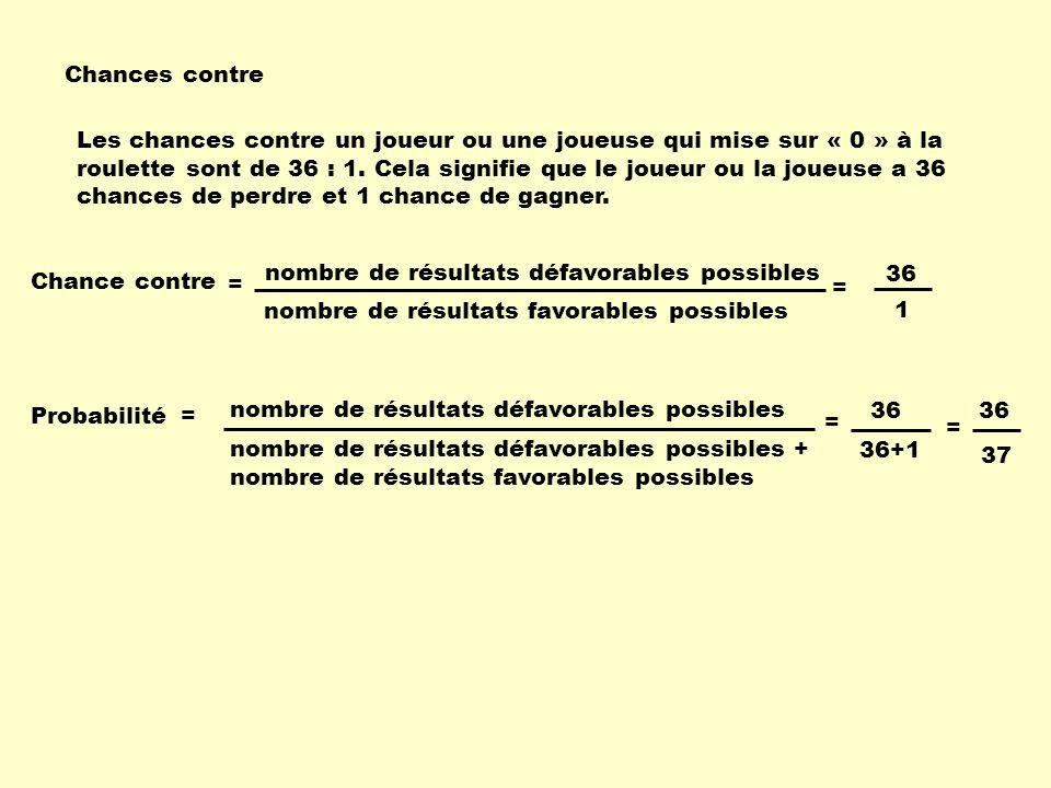 Chances contre Les chances contre un joueur ou une joueuse qui mise sur « 0 » à la roulette sont de 36 : 1. Cela signifie que le joueur ou la joueuse