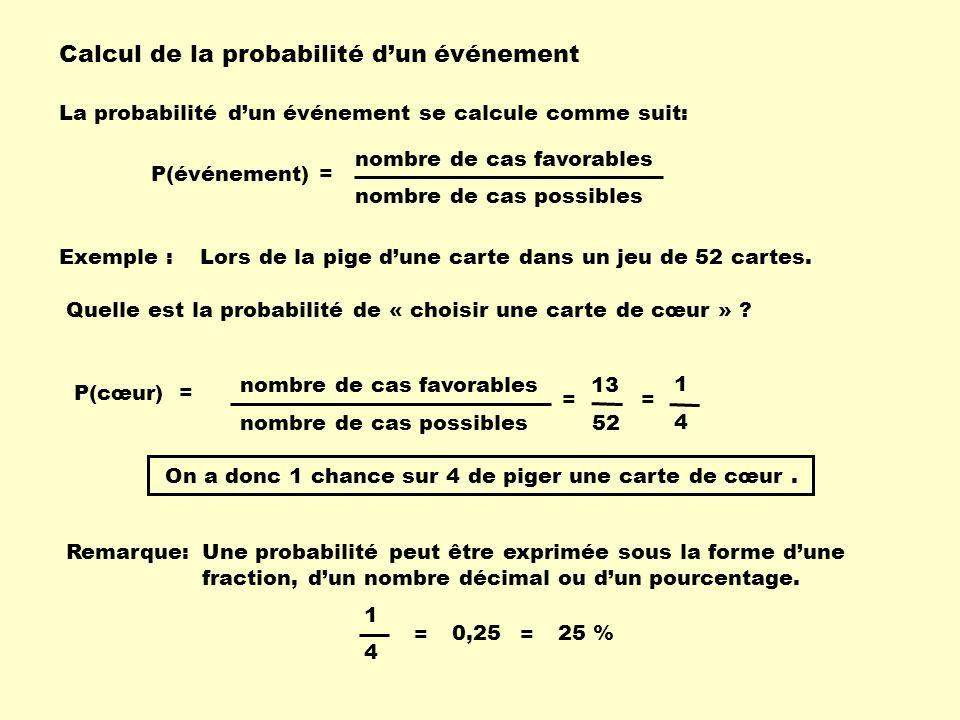 nombre de cas favorables Calcul de la probabilité dun événement La probabilité dun événement se calcule comme suit: P(événement) = nombre de cas possi