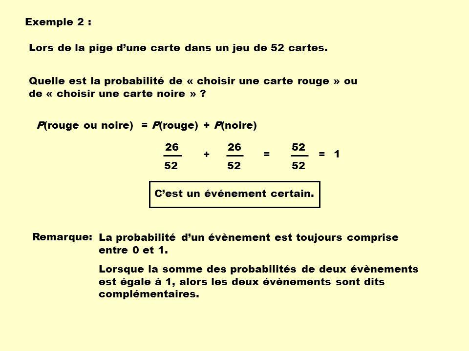 Exemple 2 : P(rouge ou noire) = P(rouge) + P(noire) 52 26 52 26 + 52 = Quelle est la probabilité de « choisir une carte rouge » ou de « choisir une ca